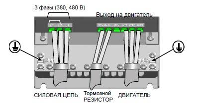 Подключение силовых кабелей преобразователя Vacon 20, M5