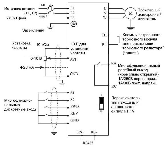 Схема подключения однофазного частотного преобразователя IDS-Drive серия Z