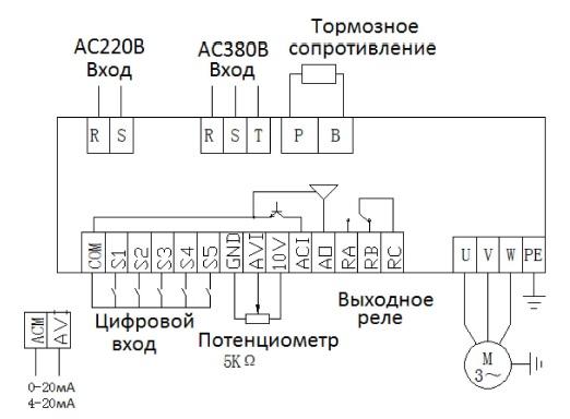 IDS-Drive M схема подключения преобоазователя частоты